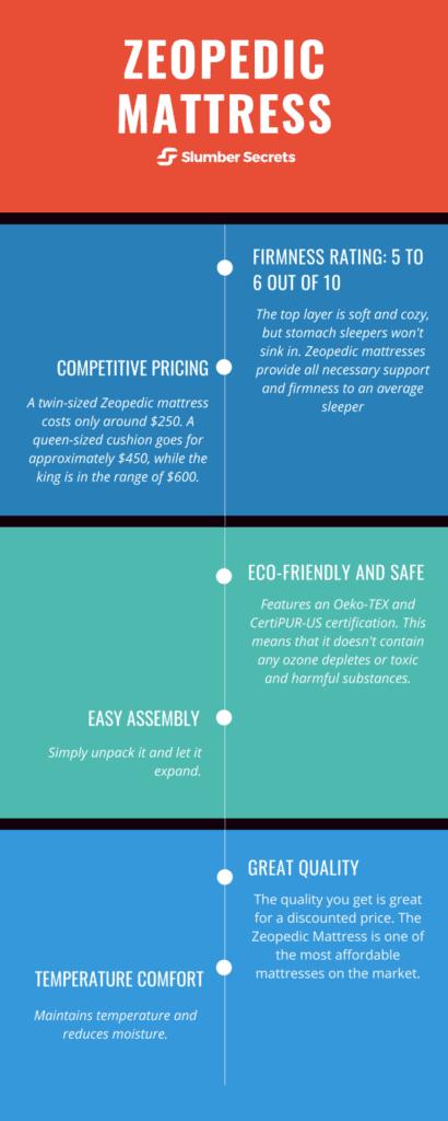 zeopedic-mattress-features-infographics